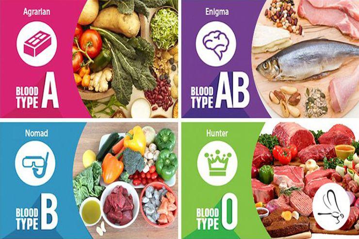 วิธีเลือกอาหารตามกรุ๊ปเลือดอย่างถูกต้อง เพื่อสุขภาพที่ดี